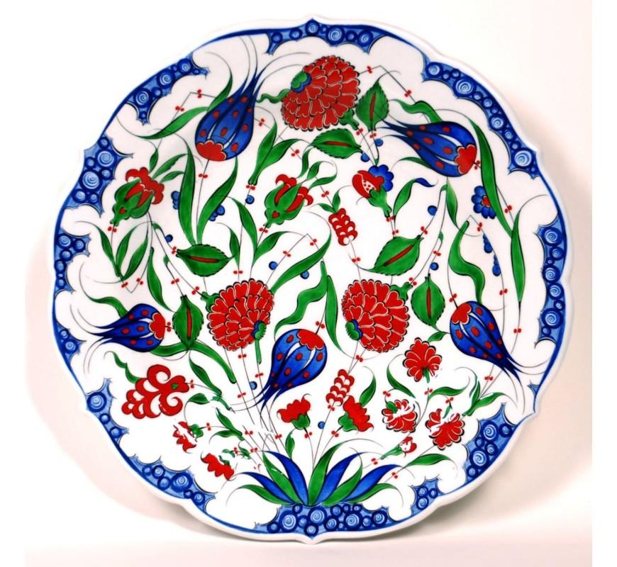 History of the Turkish handmade ceramics